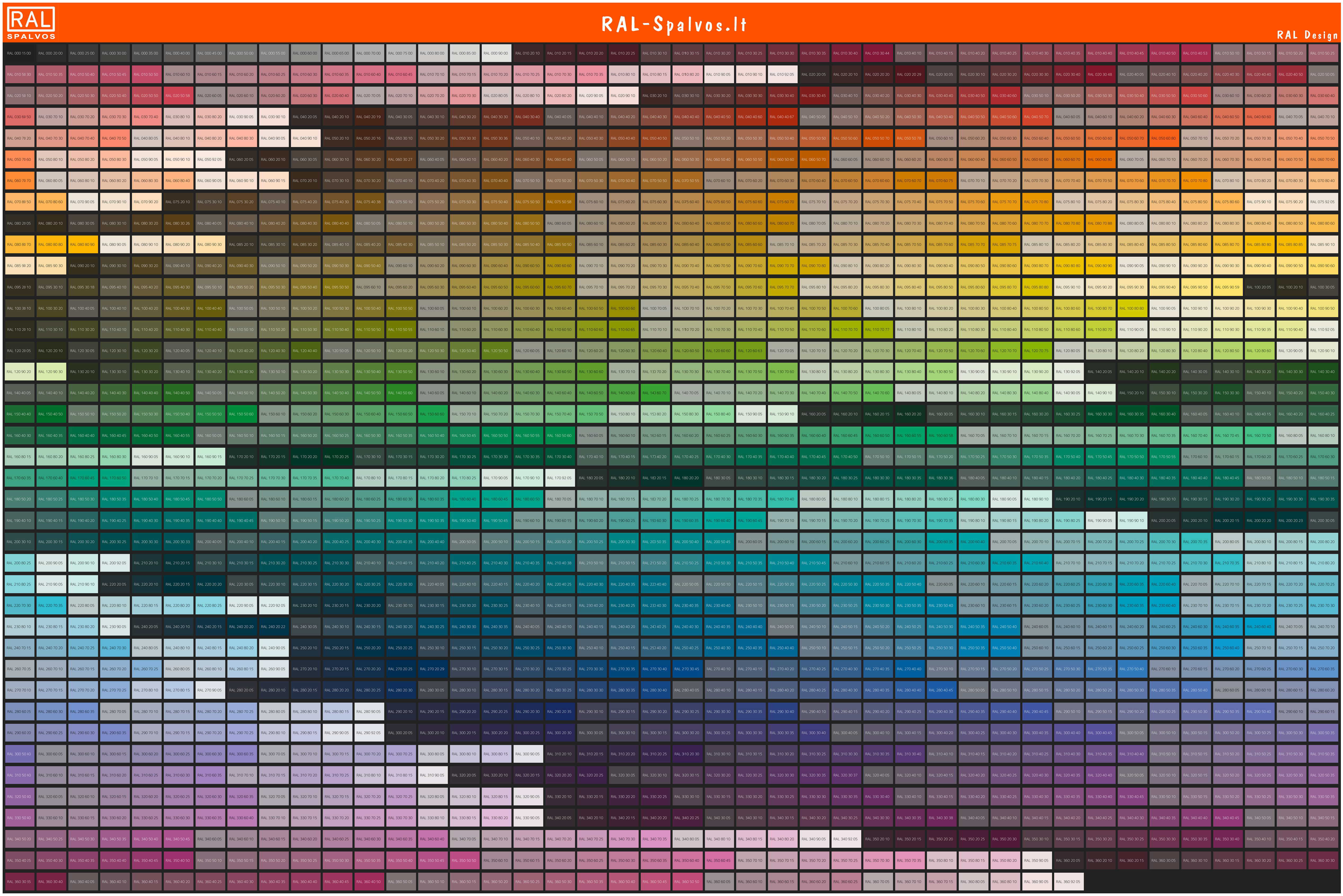 RAL Design spalvų katalogas