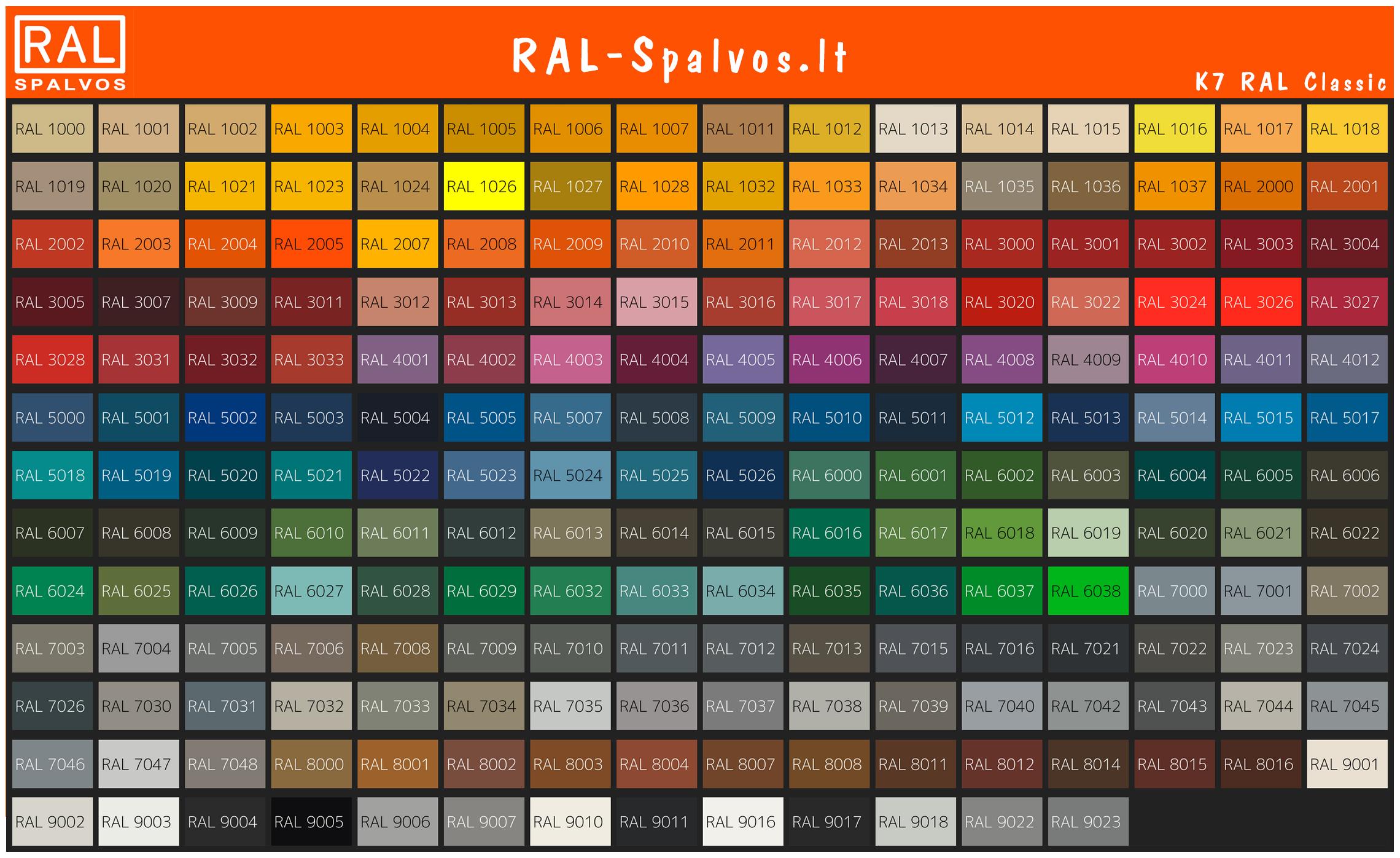 RAL classic spalvos (K7 katalogas)