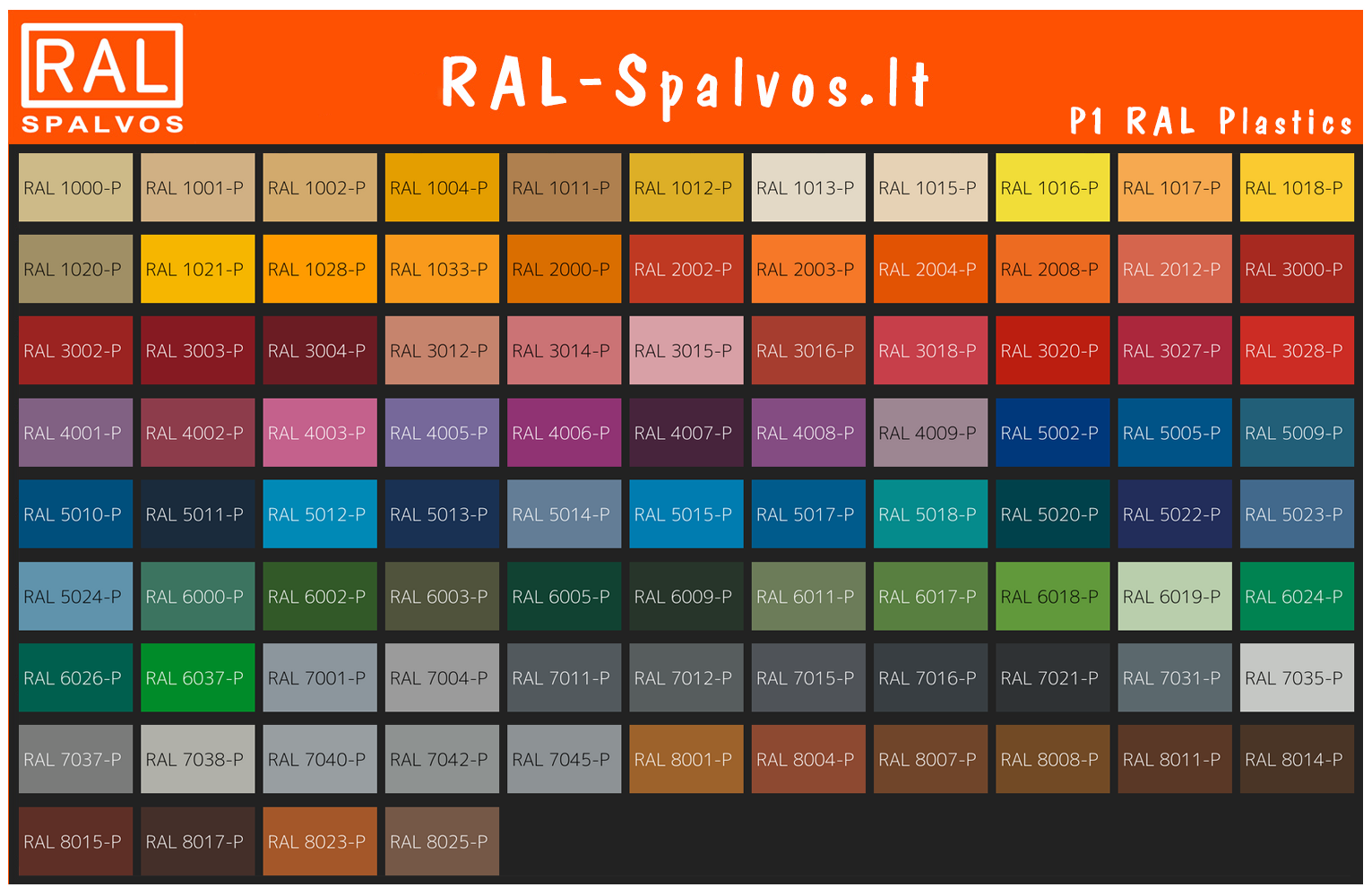 RAL Plastics P1 spalvų katalogas